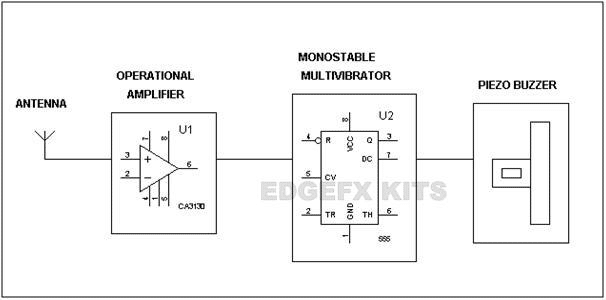 how cell phones work block diagram cellbusters